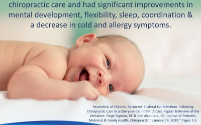 Ear Infections & Chiropractic